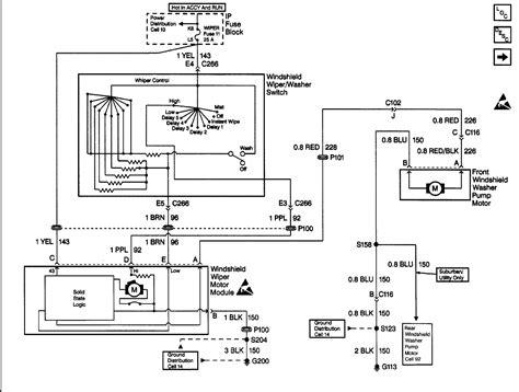1999 Gmc Yukon Wiring Diagram (ePUB/PDF) Free