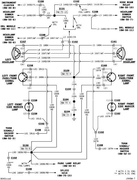 1999 jeep cherokee wiring diagrams auto zone
