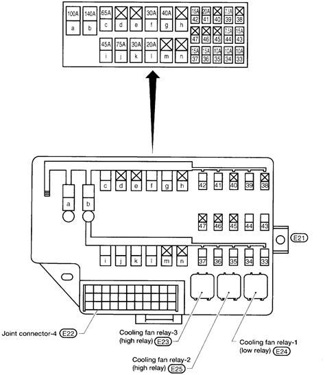 1999 nissan quest fuse diagram