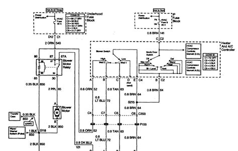 wiring diagram for a 1999 saturn sl2 24e76 ebook databases complete ebook for wiring  fuse  manuals  24e76 ebook databases complete ebook