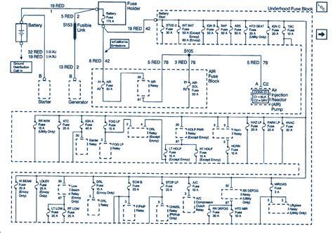 1999 S10 Gauge Wiring Diagram Pdf Epub Ebook