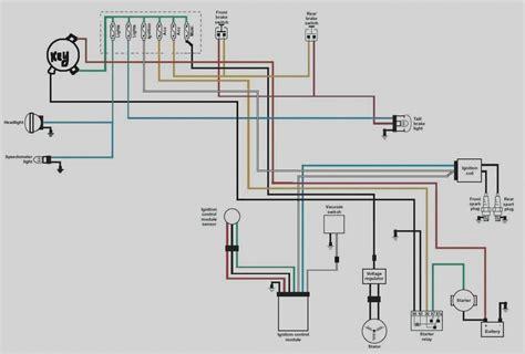 1999 Sportster Ignition Wiring Diagram (ePUB/PDF) on harley-davidson electrical diagram, harley-davidson controls diagram, 2003 fxdl harley-davidson starter diagram,