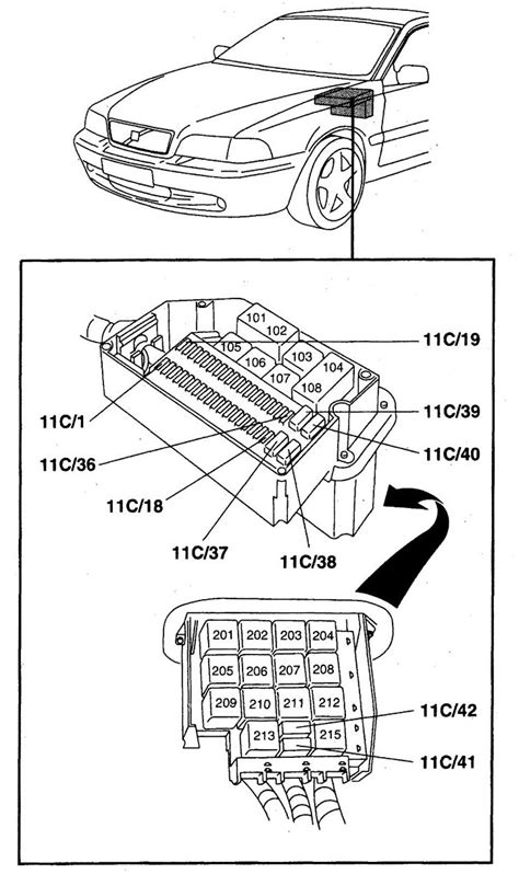 Fuse Box Diagram For Volvo S70 - Wiring Diagram | 1997 Volvo 850 Fuse Box Diagram |  | Wiring Diagram