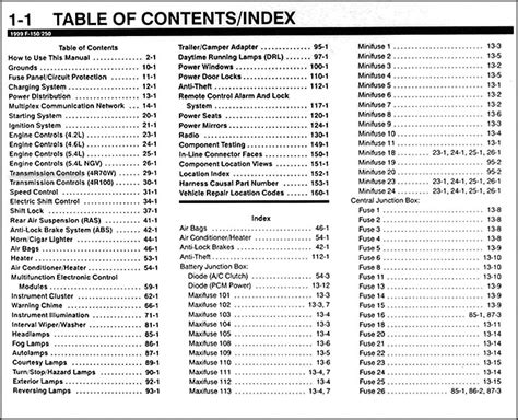 ford f wiring diagram images ford f radio wiring 1999 ford f 150 f 250 wiring diagram manual original