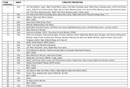 freightliner fl fuse box diagram images sprinter fuse box 1999 freightliner fl70 fuse diagram fixya