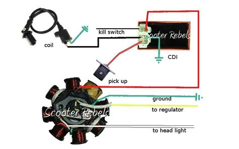 2 stroke 50cc scooter wiring diagram