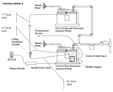 kohler magnum hp wiring diagram images ideas kohler engine 20 hp kohler generator wiring diagram tractor repair