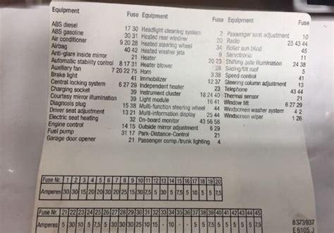 2000 Bmw 528i Fuse Box (ePUB/PDF) Free