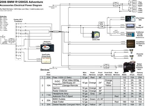 Surprising 2000 Bmw E53 Wiring Diagram Epub Pdf Wiring 101 Archstreekradiomeanderfmnl