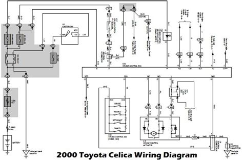 Brilliant 2000 Celica Wiring Diagram Epub Pdf Wiring Cloud Cosmuggs Outletorg