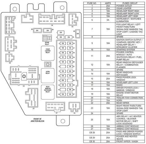 2000 Cherokee Inside Fuse Diagram Pdf Epub Ebook