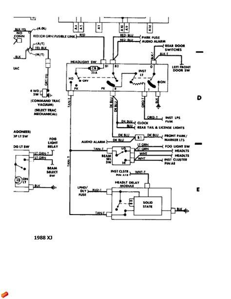 2000 Cherokee Right Rear Wiring Diagram Schematic Pdf Epub Ebook
