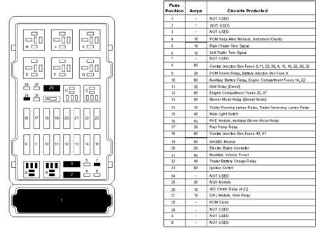 2000 E250 Fuse Box Diagram (ePUB/PDF) Free