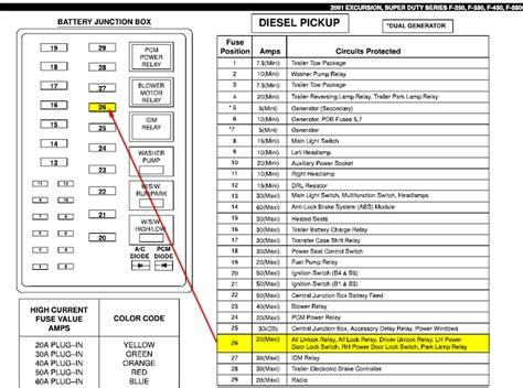 2000 Ford F 250 Fuse Block Diagram Pdf Epub Ebook