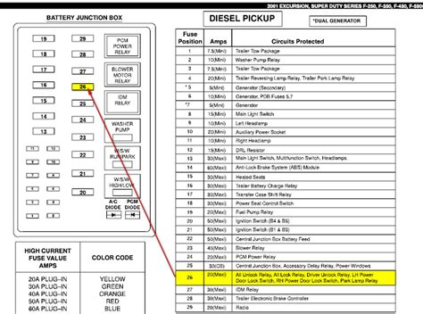 2000 Ford F 250 Fuse Diagram Heater Pdf Epub Ebook