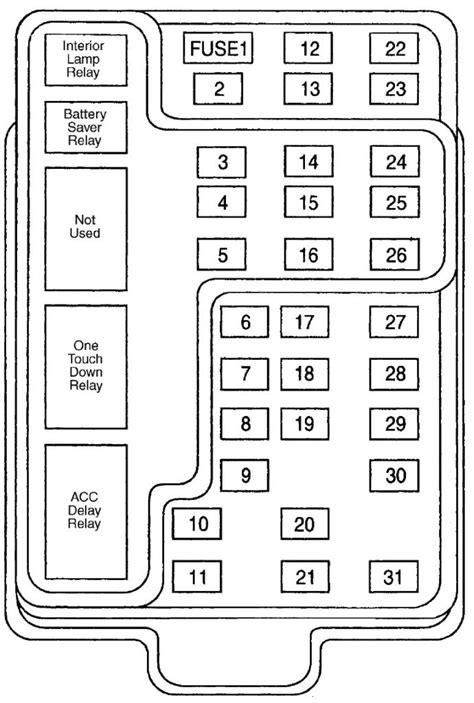 Super 2000 Ford F150 Fuse Diagram Epub Pdf Wiring Digital Resources Otenewoestevosnl