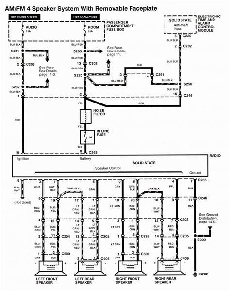 2000 Kia Sportage Radio Wiring Diagram (PDF files/ePubs) Radio Wiring Diagram For Kia Sportage on