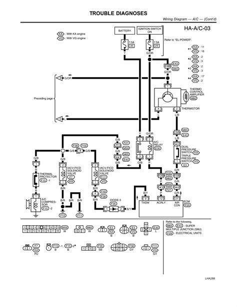 nissan frontier wiring schematic 2000 nissan frontier wiring schematic  2000 nissan frontier wiring schematic