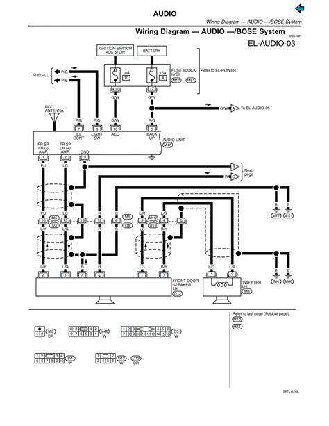 2000 nissan maxima radio wiring diagram