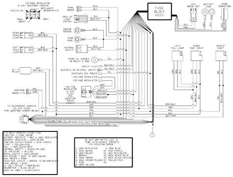 Cool 2000 Sunnybrook Wiring Diagram Free Epub Pdf Wiring Cloud Scatahouseofspiritnl
