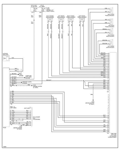 2000 Vw Jetta Wiring Diagram (ePUB/PDF) Free Kenmore Dryer Wiring Diagram For on