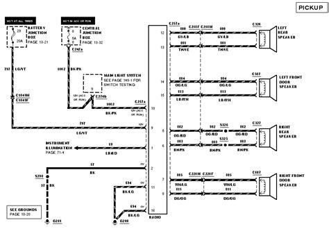 ford f radio wiring image wiring diagram 2000 ford f250 stereo wiring diagram images on 2003 ford f250 radio wiring