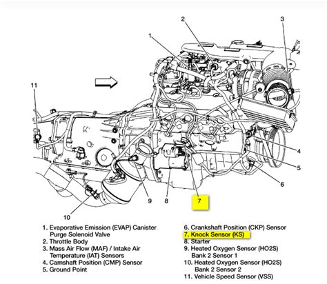 Sensational 2001 Chevrolet Silverado Engine Diagram Epub Pdf Wiring Digital Resources Counpmognl