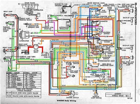 2001 Dodge Ram 1500 Pcm Wiring Diagram (PDF & ePUB) dodge ram 2500 wiring schematics eBook Database