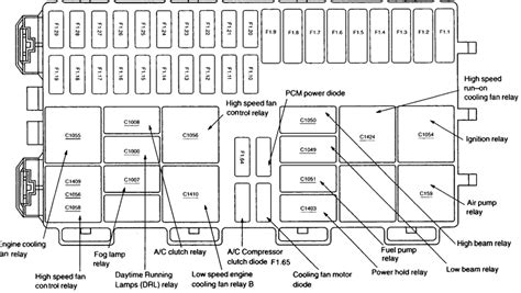 2001 Ford Focus Fuse Box Layout Where Is The Fuse Box On Ford Focus on