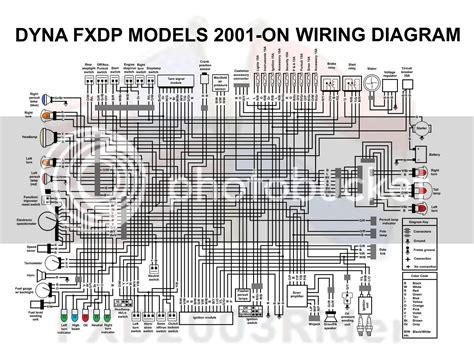 2001 Harley Davidson Dyna Wiring Diagram (ePUB/PDF) on