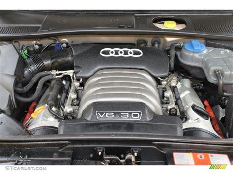 2002 Audi A6 Quattro Engine Diagrams (ePUB/PDF)