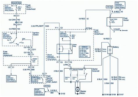 2002 Chevy S10 Wiring Diagram Stop Lite (ePUB/PDF) on 2000 s10 vacuum hose diagram, dolphin speedometer wiring, 2000 s10 zr2 4wd vacuum line,