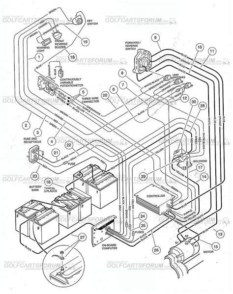 2002 clubcar wiring diagram