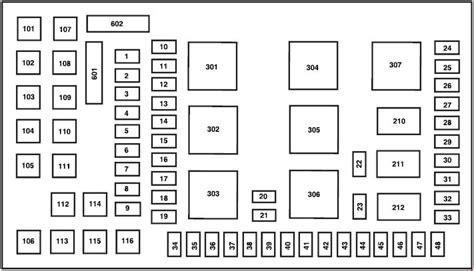 2002 Ford F 350 Fuse Panel Diagram Pdf Epub Ebook