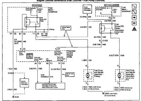 Fabulous 2002 Gmc Yukon Wiring Diagram Epub Pdf Wiring Cloud Pendufoxcilixyz