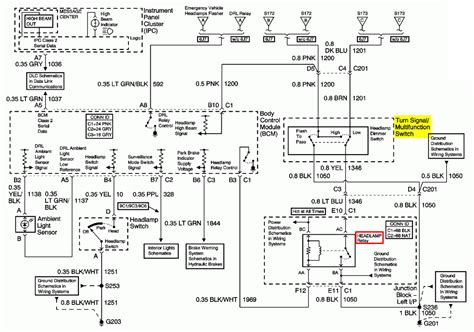 2002 impala wiring diagram craftsman gt6000 wiring diagram
