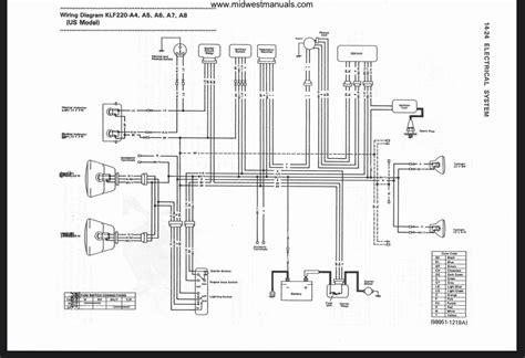 2002 Kawasaki Lakota 300 Wiring Diagram (Free ePUB/PDF) on