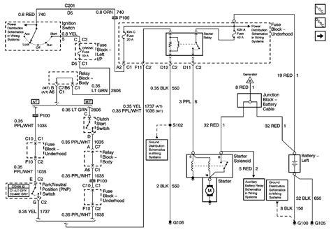 2002 Silverado 2500 Wiring Diagram (ePUB/PDF)