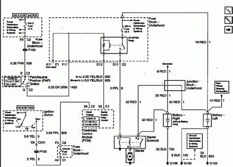 2003 Chevy Avalanche Trailer Wiring Diagram Pdf Epub Ebook