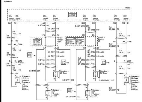2003 chevy silverado radio wiring diagram if you have no