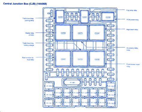 2003 Ford Expedition Xlt Fuse Box Diagram (ePUB/PDF) Free
