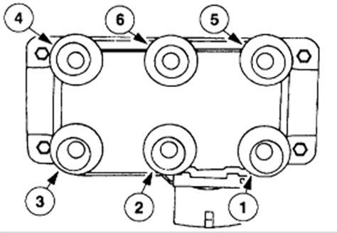 2003 Ford Explorer Spark Plug Wire Diagram Pdf Epub Ebook
