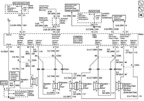 2003 Yukon Denali Radio Wiring Diagram Wire Harness For Cars Duramaxxx Yenpancane Jeanjaures37 Fr