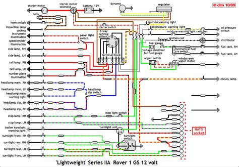 2003 range rover wiring diagram 2003 range rover wiring diagram  2003 range rover wiring diagram
