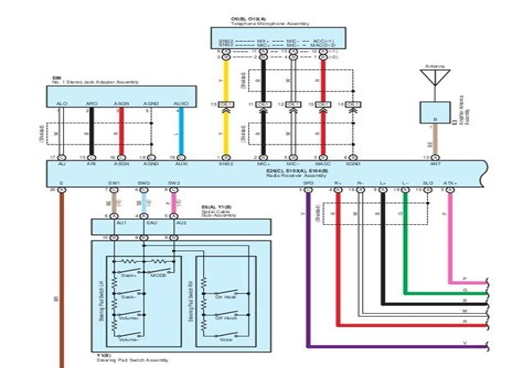 2003 Toyota Matrix Wiring Diagram Download Pdf Epub Ebook