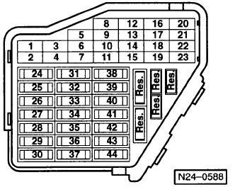 2003 vw jetta fuse box diagram
