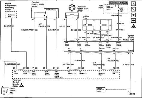 2004 Cavalier Headlight Wiring Diagram Schematic - 2006 Sonata Fuse Box for Wiring  Diagram SchematicsWiring Diagram Schematics