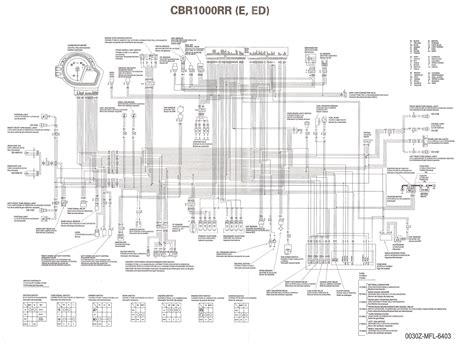 2004 Cbr 600 F4 Wiring Diagram (Free ePUB/PDF)