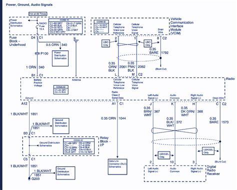 2004 Chevy Avalanche Wiring Diagram (ePUB/PDF)