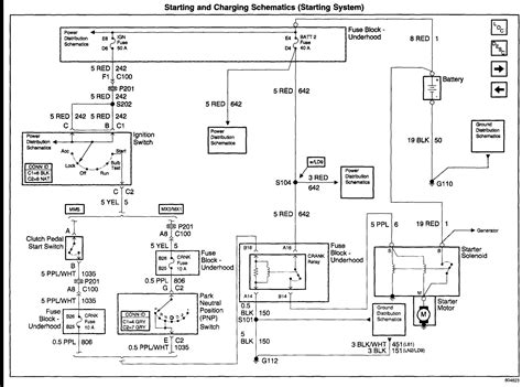 2004 Chevy Cavalier Ignition Wiring Diagrams